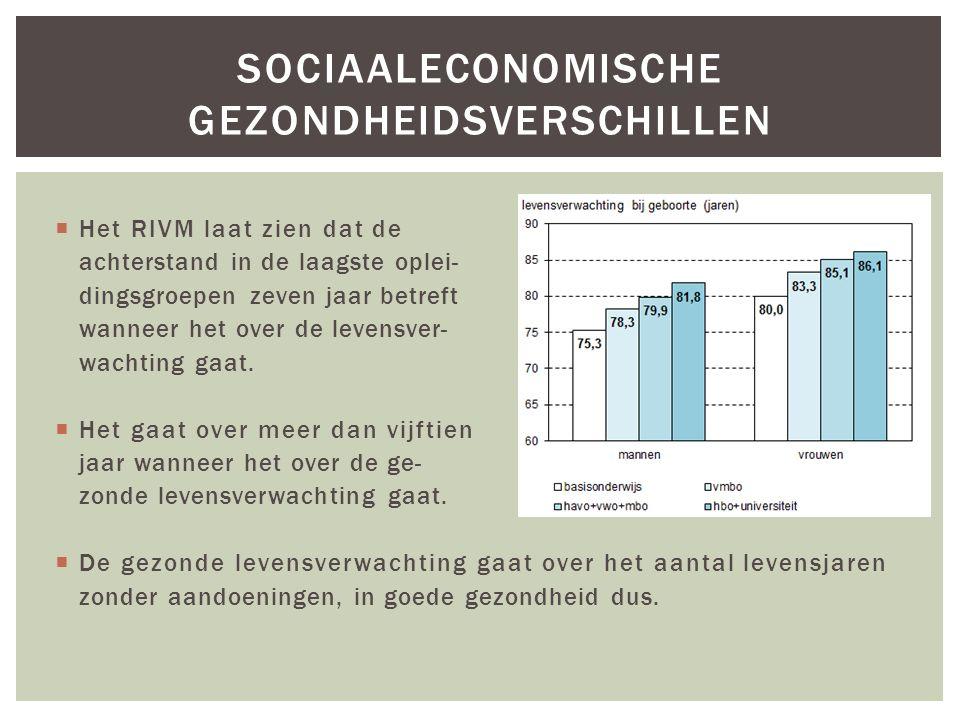  Het RIVM laat zien dat de achterstand in de laagste oplei- dingsgroepen zeven jaar betreft wanneer het over de levensver- wachting gaat.  Het gaat