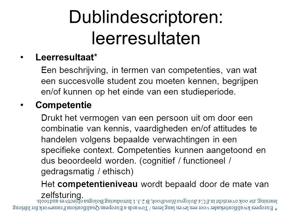 Dublindescriptoren: leerresultaten Leerresultaat* Een beschrijving, in termen van competenties, van wat een succesvolle student zou moeten kennen, begrijpen en/of kunnen op het einde van een studieperiode.
