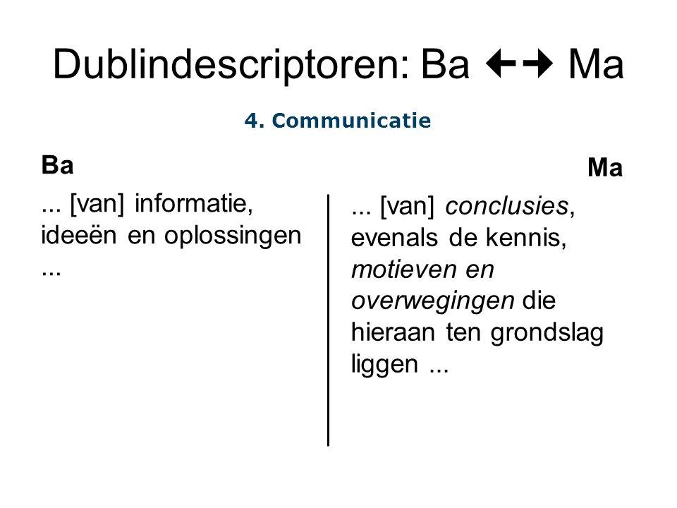 Dublindescriptoren: Ba  Ma Ba... [van] informatie, ideeën en oplossingen...