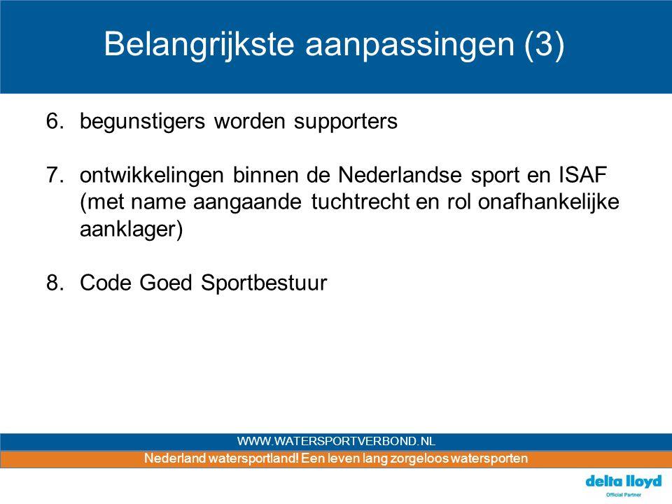 Nederland watersportland.
