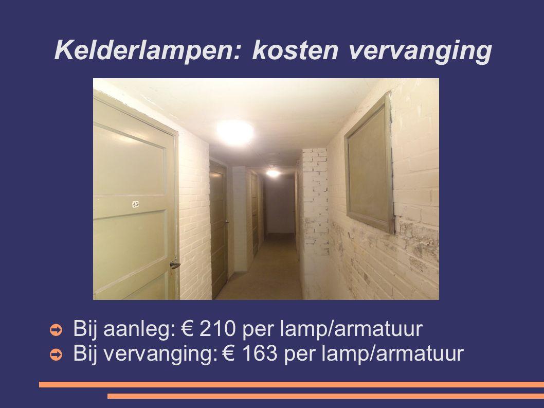 Kan dit ook goedkoper? ➲ Helaas: uitzetten kan niet meer!