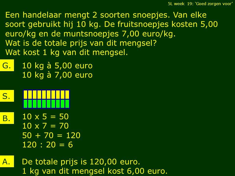 Een handelaar mengt 2 soorten snoepjes. Van elke soort gebruikt hij 10 kg.