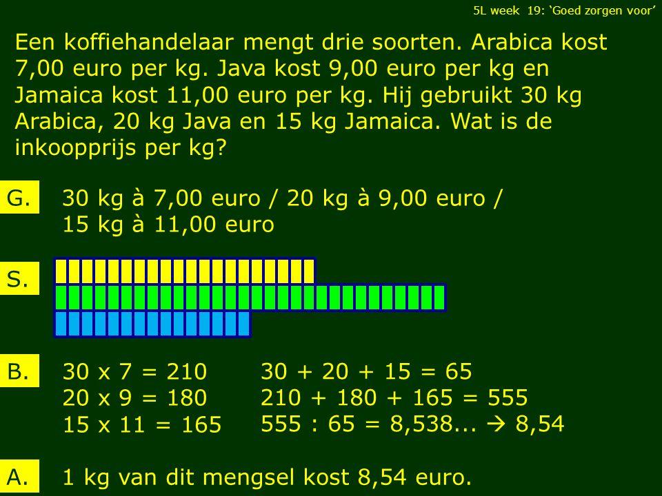Een koffiehandelaar mengt drie soorten. Arabica kost 7,00 euro per kg.