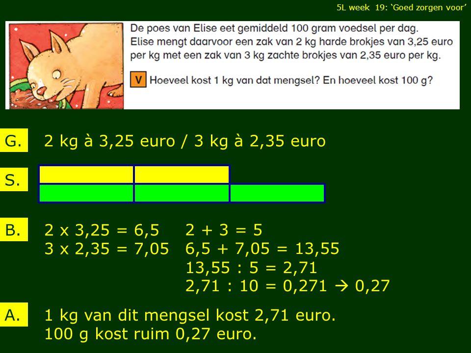 2 kg à 3,25 euro / 3 kg à 2,35 euroG. B. A.