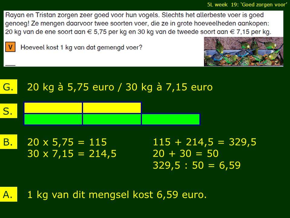 20 kg à 5,75 euro / 30 kg à 7,15 euroG. B. A.
