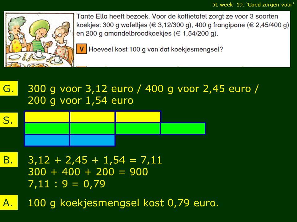 300 g voor 3,12 euro / 400 g voor 2,45 euro / 200 g voor 1,54 euro G.