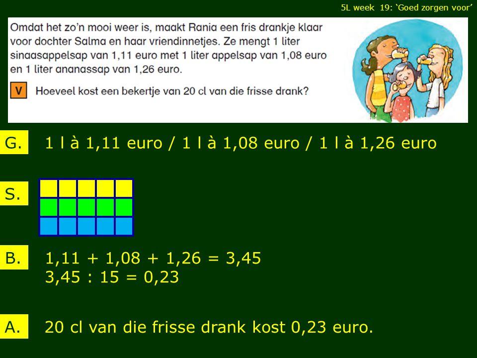 1 l à 1,11 euro / 1 l à 1,08 euro / 1 l à 1,26 euroG.