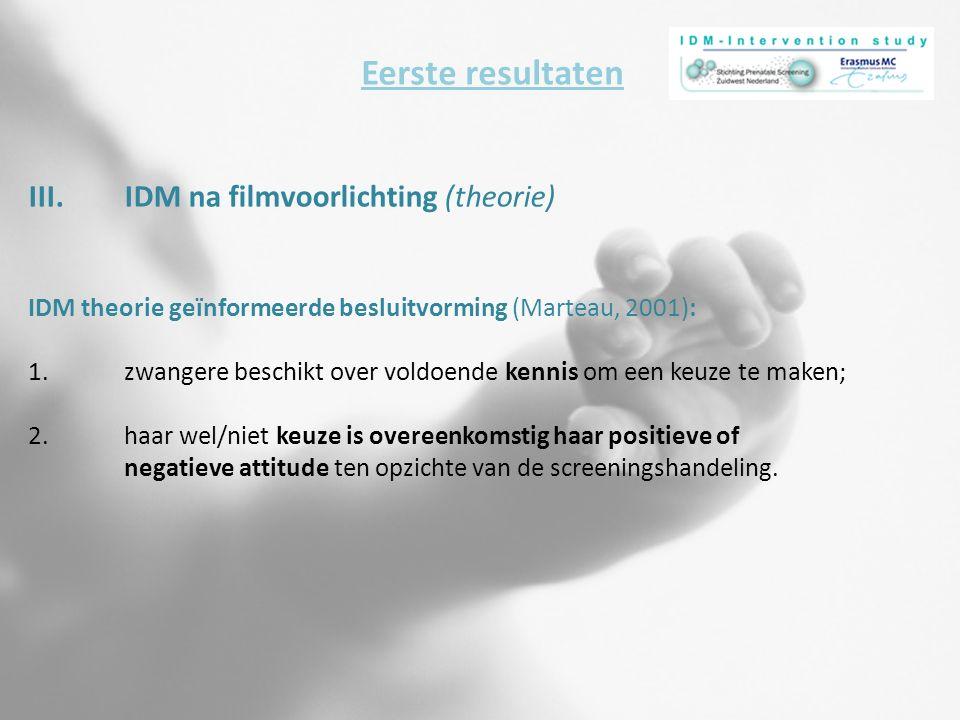 III.IDM na filmvoorlichting (theorie) IDM theorie geïnformeerde besluitvorming (Marteau, 2001): 1. zwangere beschikt over voldoende kennis om een keuz