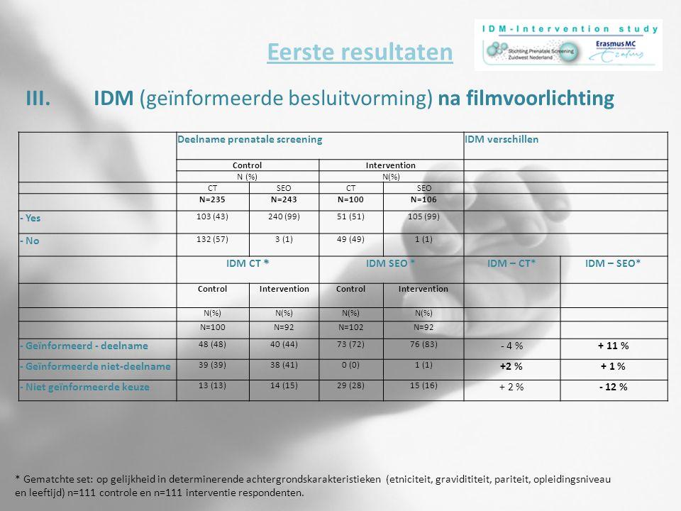 III.IDM (geïnformeerde besluitvorming) na filmvoorlichting Eerste resultaten Deelname prenatale screeningIDM verschillen ControlIntervention N (%) CTS
