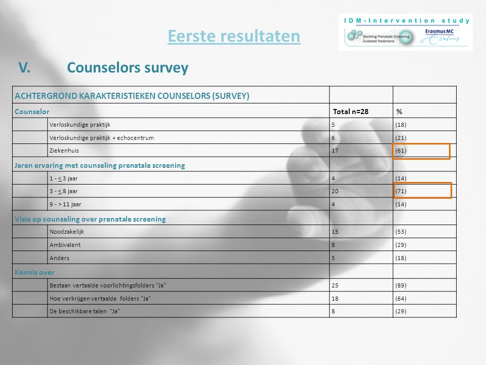 V.Counselors survey Eerste resultaten ACHTERGROND KARAKTERISTIEKEN COUNSELORS (SURVEY) CounselorTotal n=28% Verloskundige praktijk5(18) Verloskundige praktijk + echocentrum6(21) Ziekenhuis17(61) Jaren ervaring met counseling prenatale screening 1 - < 3 jaar4(14) 3 - < 8 jaar20(71) 9 - > 11 jaar4(14) Visie op counseling over prenatale screening Noodzakelijk15(53) Ambivalent8(29) Anders5(18) Kennis over Bestaan vertaalde voorlichtingsfolders Ja 25(89) Hoe verkrijgen vertaalde folders Ja 18(64) De beschikbare talen Ja 8(29)