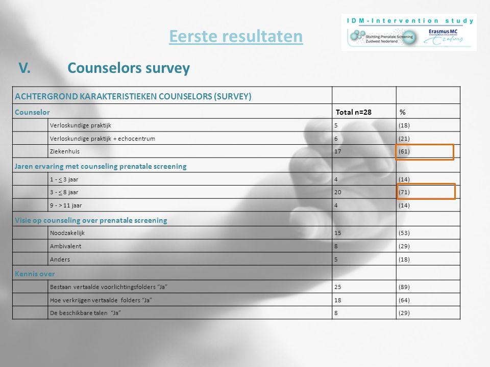 V.Counselors survey Eerste resultaten ACHTERGROND KARAKTERISTIEKEN COUNSELORS (SURVEY) CounselorTotal n=28% Verloskundige praktijk5(18) Verloskundige