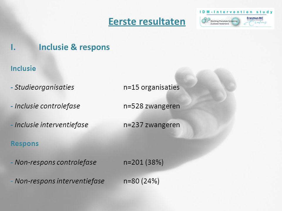 I.Inclusie & respons Inclusie - Studieorganisatiesn=15 organisaties - Inclusie controlefasen=528 zwangeren - Inclusie interventiefasen=237 zwangeren R