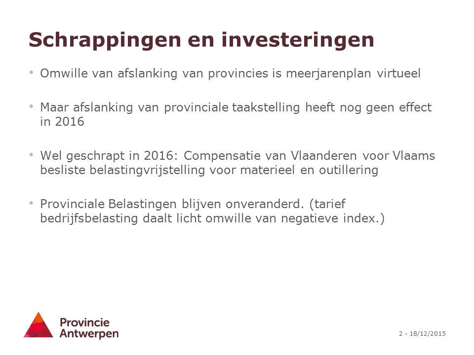 2 - 18/12/2015 Schrappingen en investeringen Omwille van afslanking van provincies is meerjarenplan virtueel Maar afslanking van provinciale taakstell
