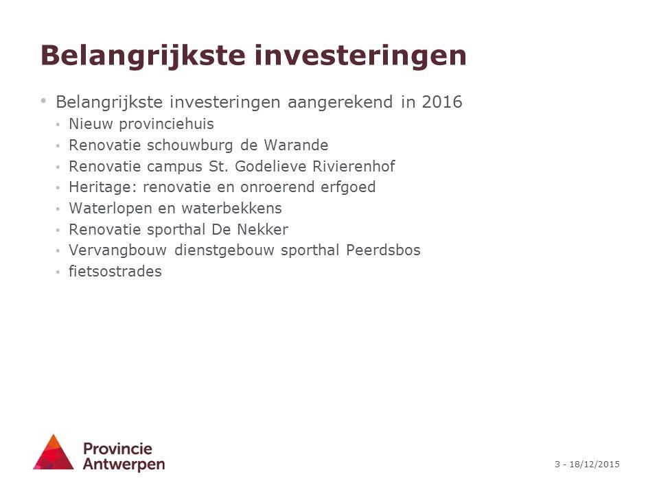 3 - 18/12/2015 Belangrijkste investeringen Belangrijkste investeringen aangerekend in 2016 Nieuw provinciehuis Renovatie schouwburg de Warande Renovatie campus St.
