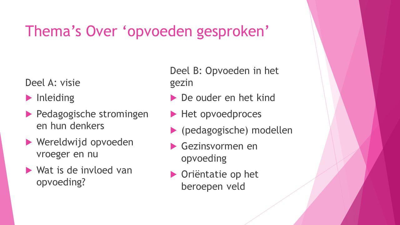 Wereldwijde Opvoedingspraktijken http://www.uitzendinggemist.nl/afleveringen/1132350 Hoe zie jij de verschillende opvoedingsdimensies terug.