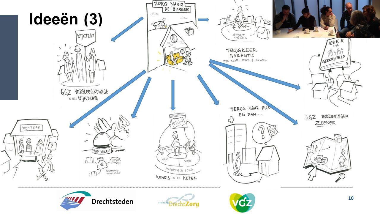 10 Ideeën (3)