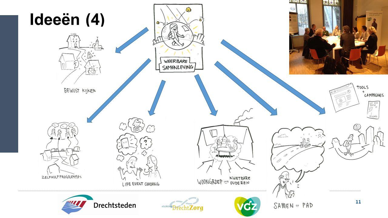 11 Ideeën (4)