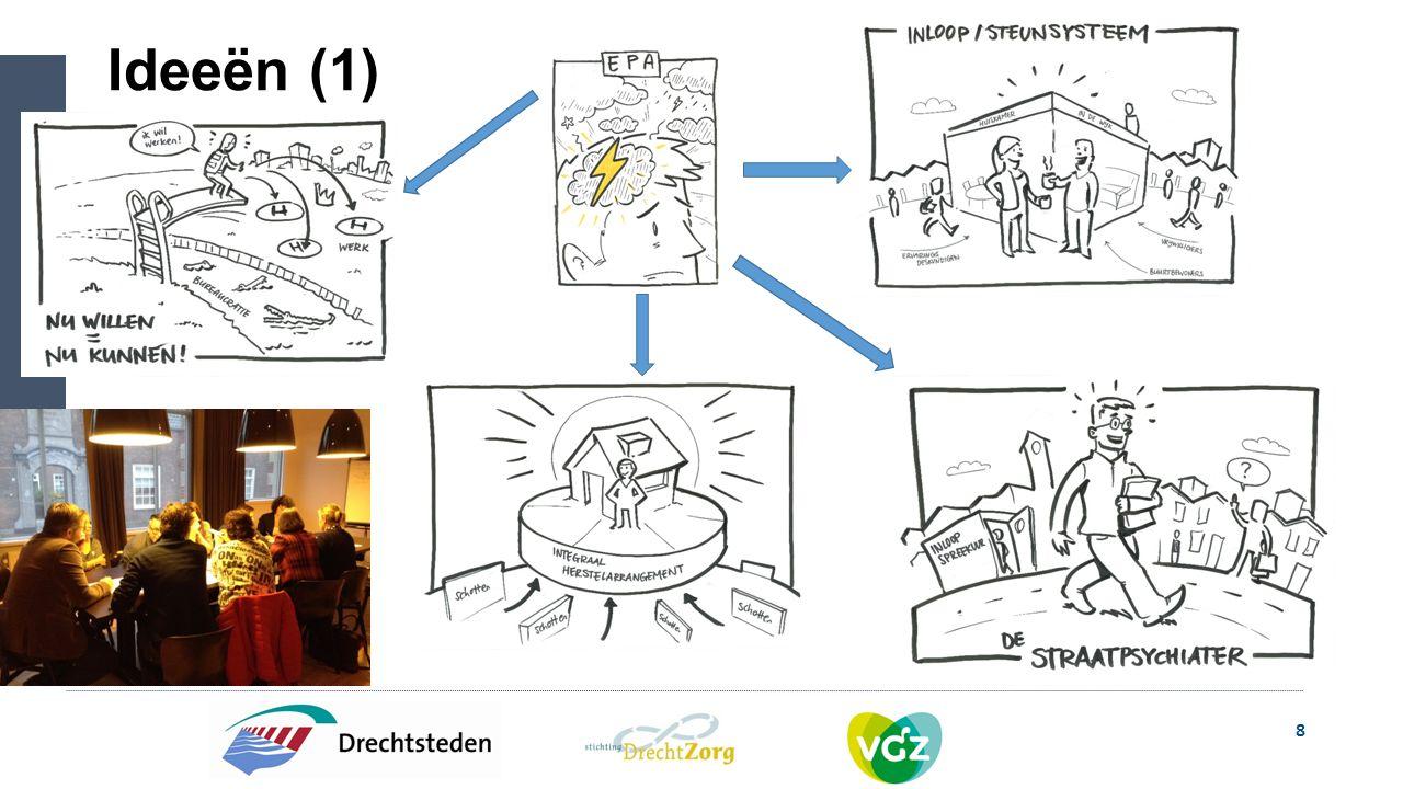 8 Ideeën (1)