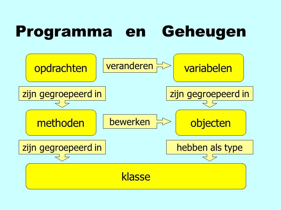 Programma opdrachten methoden klasse variabelen en Geheugen objecten klasse zijn gegroepeerd in hebben als type veranderen bewerken