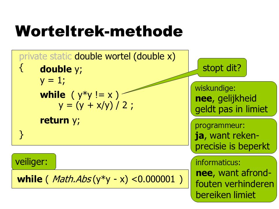 private static double wortel (double x) { } Worteltrek-methode double y; y = 1; return y; y = (y + x/y) / 2 ; while ( y*y != x ) stopt dit.