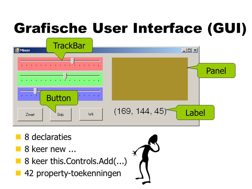 Grafische User Interface (GUI) n8 declaraties n8 keer new...
