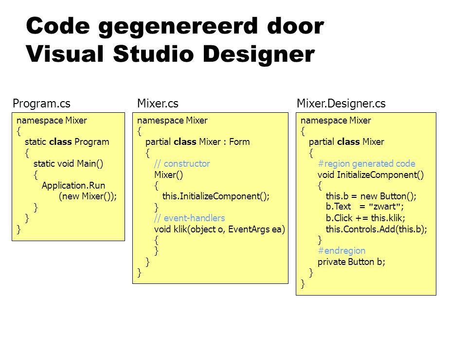 Code gegenereerd door Visual Studio Designer namespace Mixer { static class Program { static void Main() { Application.Run (new Mixer()); } namespace Mixer { partial class Mixer : Form { // constructor Mixer() { this.InitializeComponent(); } // event-handlers void klik(object o, EventArgs ea) { } namespace Mixer { partial class Mixer { #region generated code void InitializeComponent() { this.b = new Button(); b.Text = zwart ; b.Click += this.klik; this.Controls.Add(this.b); } #endregion private Button b; } Program.csMixer.csMixer.Designer.cs
