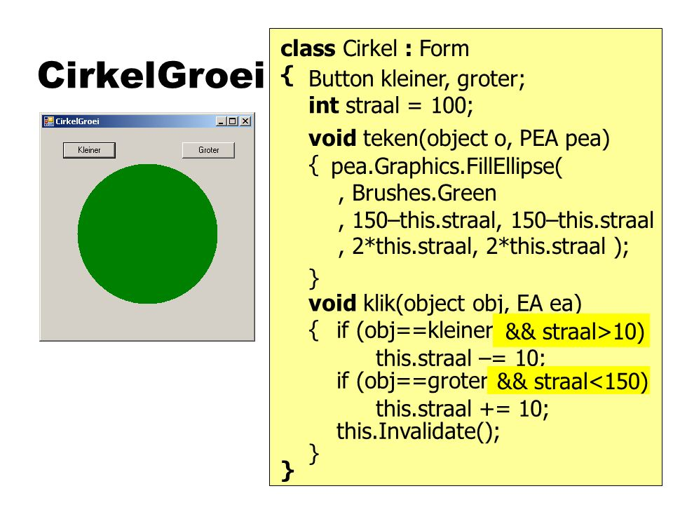 CirkelGroei class Cirkel : Form { } void teken(object o, PEA pea) { } Button kleiner, groter; int straal = 100; void klik(object obj, EA ea) { } pea.Graphics.FillEllipse(, Brushes.Green, 150–this.straal, 150–this.straal, 2*this.straal, 2*this.straal ); this.straal –= 10; this.Invalidate(); if (obj==kleiner) this.straal += 10; if (obj==groter) && straal>10) && straal<150)