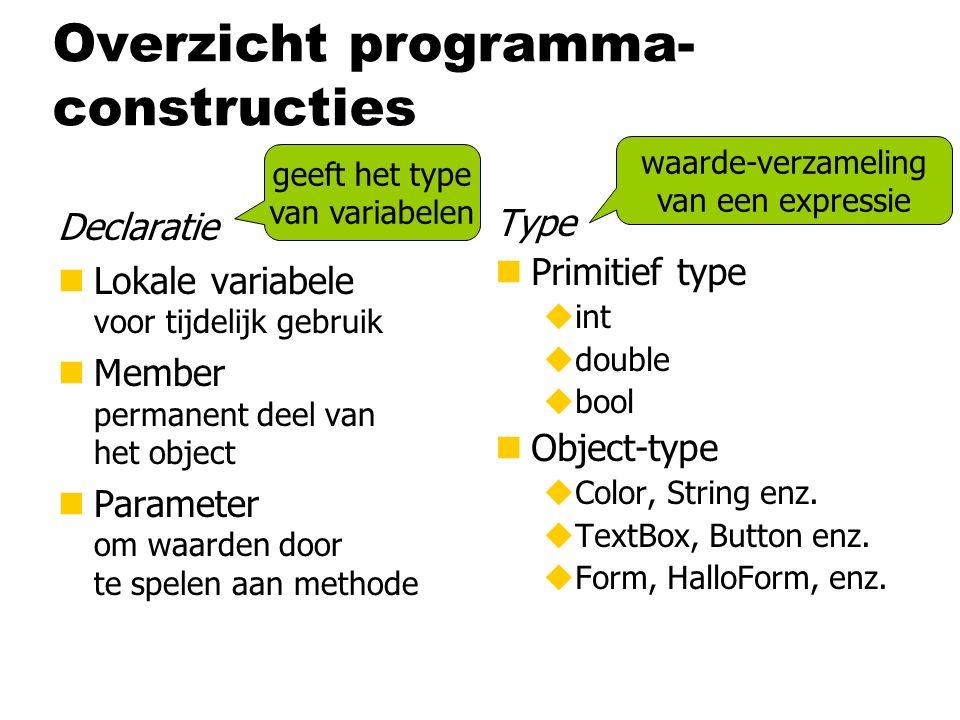Overzicht programma- constructies Declaratie nLokale variabele voor tijdelijk gebruik nMember permanent deel van het object nParameter om waarden door te spelen aan methode Type n Primitief type uint udouble ubool n Object-type uColor, String enz.