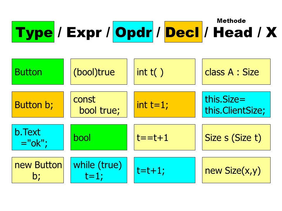 Grafiek-tekenprogramma Panel : grafiek van een parabool y = a∙x 2 + b∙x + c Label : nulpunten volgens abc-formule TextBox : ingevoerde waarden abc