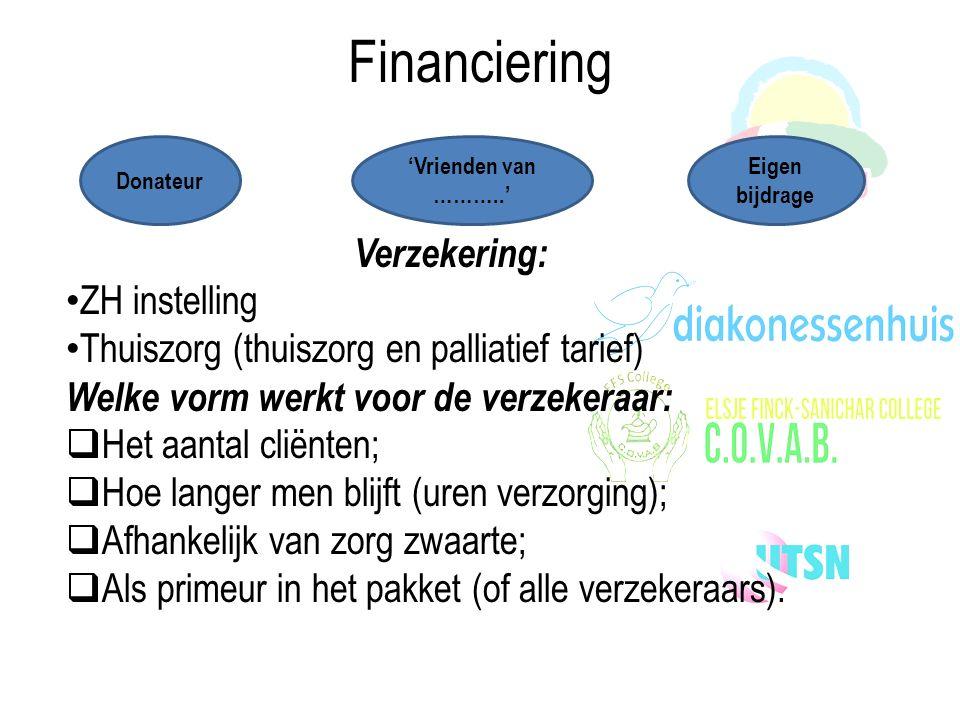 Financiering Verzekering: ZH instelling Thuiszorg (thuiszorg en palliatief tarief) Welke vorm werkt voor de verzekeraar:  Het aantal cliënten;  Hoe