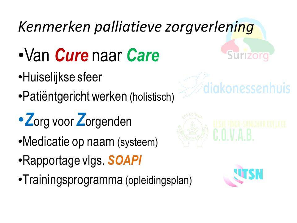 Kenmerken palliatieve zorgverlening Van Cure naar Care Huiselijkse sfeer Patiëntgericht werken (holistisch) Z org voor Z orgenden Medicatie op naam (s