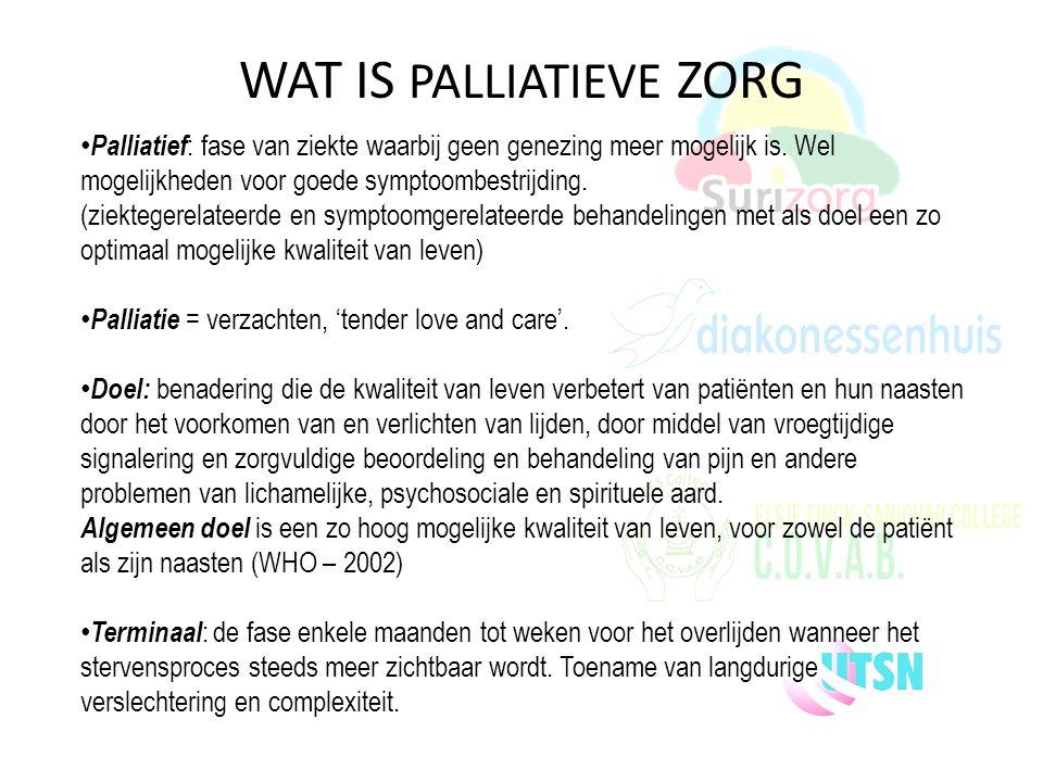 WAT IS PALLIATIEVE ZORG Palliatief : fase van ziekte waarbij geen genezing meer mogelijk is. Wel mogelijkheden voor goede symptoombestrijding. (ziekte