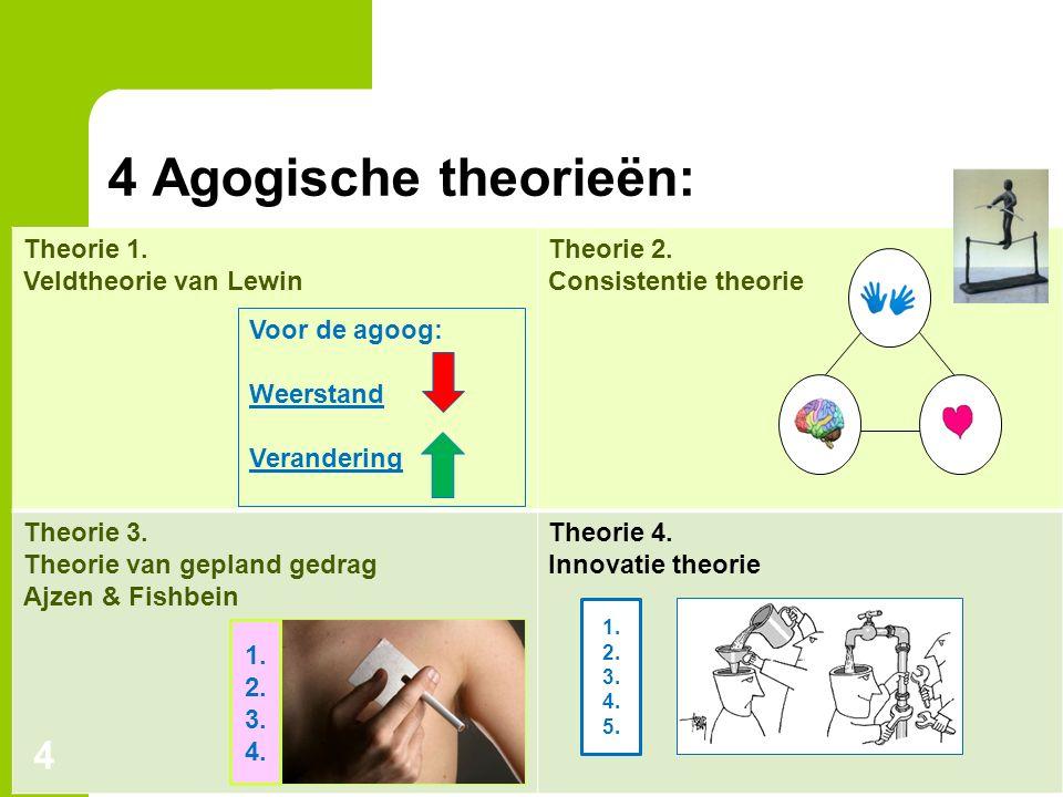 4 Agogische theorieën: Theorie 1. Veldtheorie van Lewin Theorie 2. Consistentie theorie Theorie 3. Theorie van gepland gedrag Ajzen & Fishbein Theorie