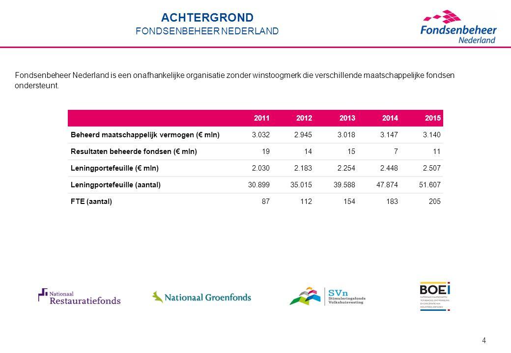4 ACHTERGROND FONDSENBEHEER NEDERLAND Fondsenbeheer Nederland is een onafhankelijke organisatie zonder winstoogmerk die verschillende maatschappelijke