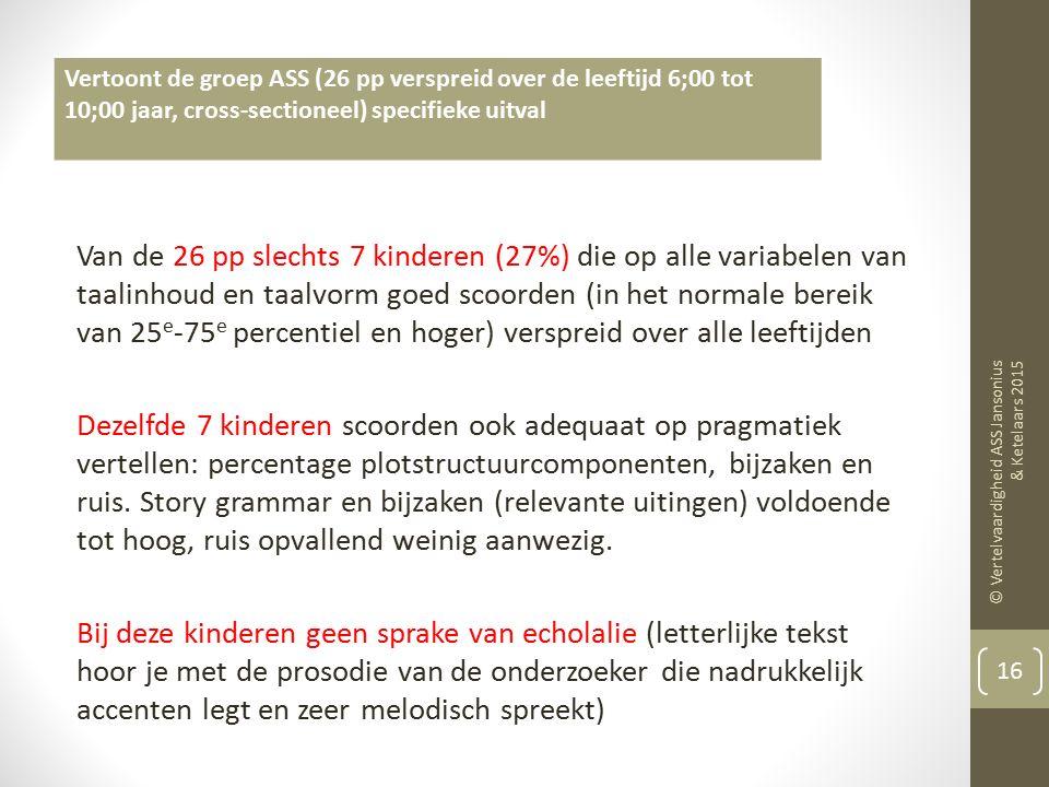 Autistische kinderen deze studie 26 pp als ASS gediagnosticeerd Curium Oegstgeest, Berg & Bos School Bilthoven, Kentalis Sint Marie en SO de Horst Ein