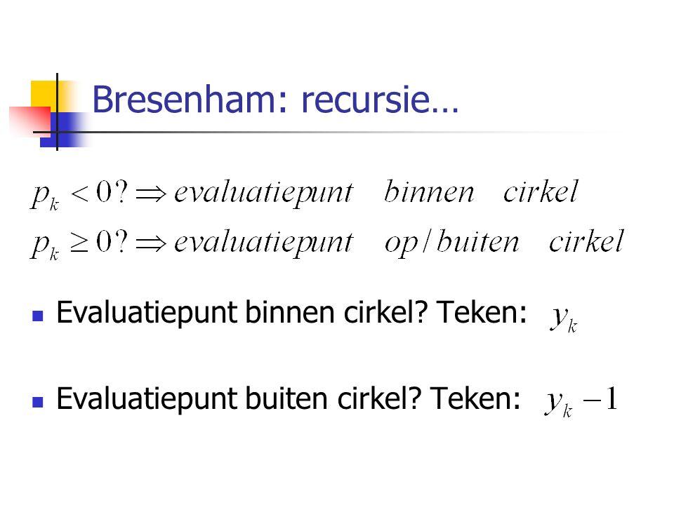 Bresenham: recursie… Evaluatiepunt binnen cirkel? Teken: Evaluatiepunt buiten cirkel? Teken: