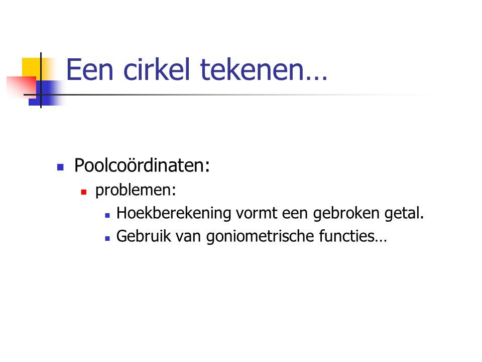 Een cirkel tekenen… Poolcoördinaten: problemen: Hoekberekening vormt een gebroken getal. Gebruik van goniometrische functies…