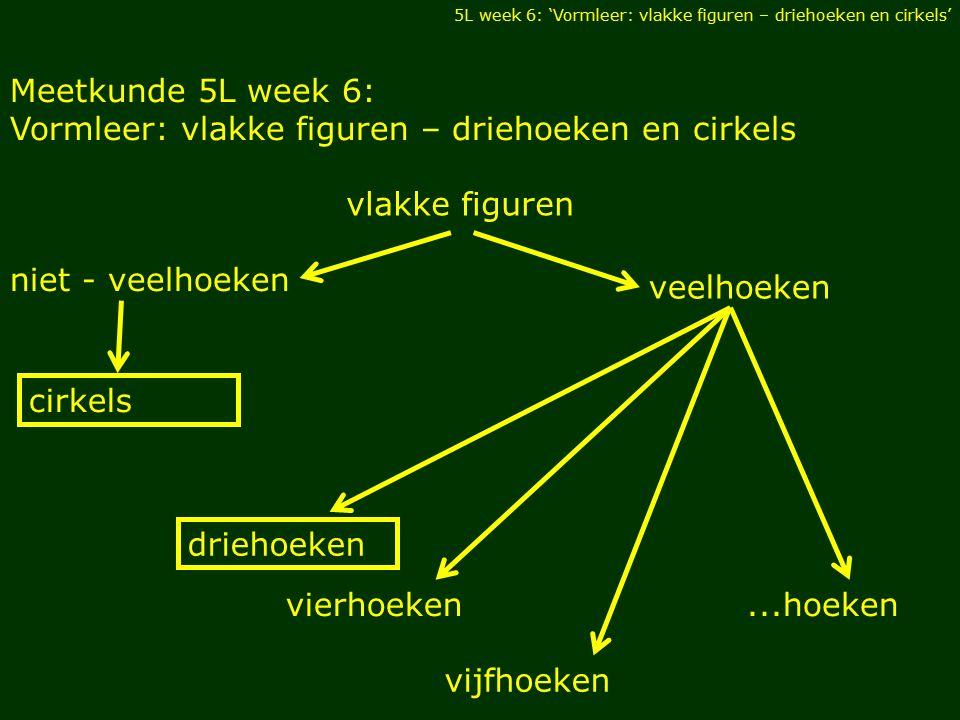 Meetkunde 5L week 6: Vormleer: vlakke figuren – driehoeken en cirkels vlakke figuren 5L week 6: 'Vormleer: vlakke figuren – driehoeken en cirkels' nie