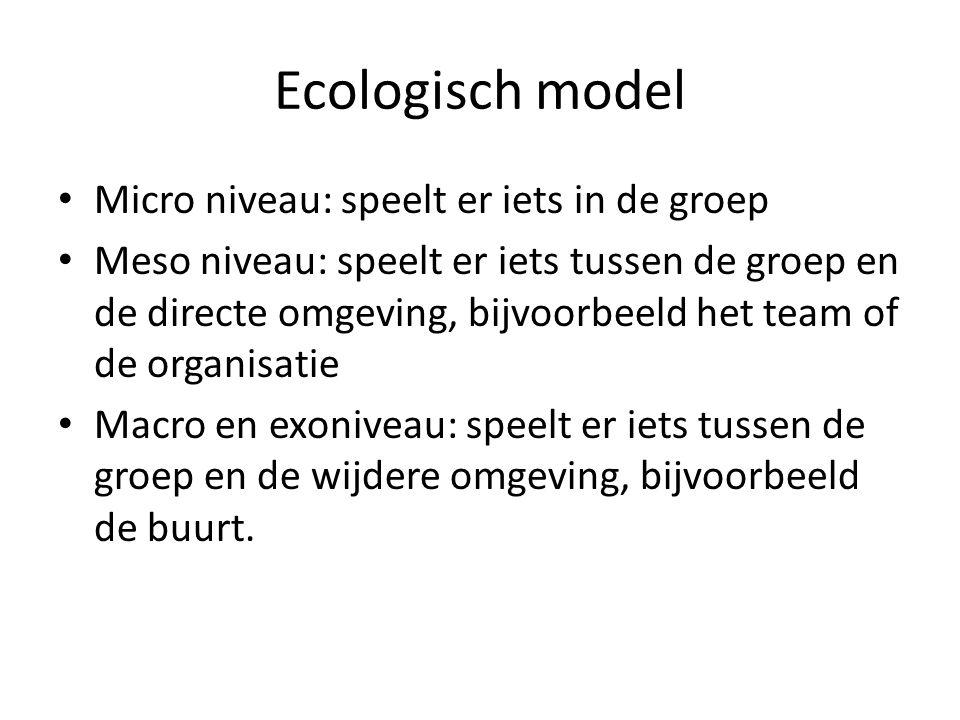Ecologisch model Micro niveau: speelt er iets in de groep Meso niveau: speelt er iets tussen de groep en de directe omgeving, bijvoorbeeld het team of de organisatie Macro en exoniveau: speelt er iets tussen de groep en de wijdere omgeving, bijvoorbeeld de buurt.