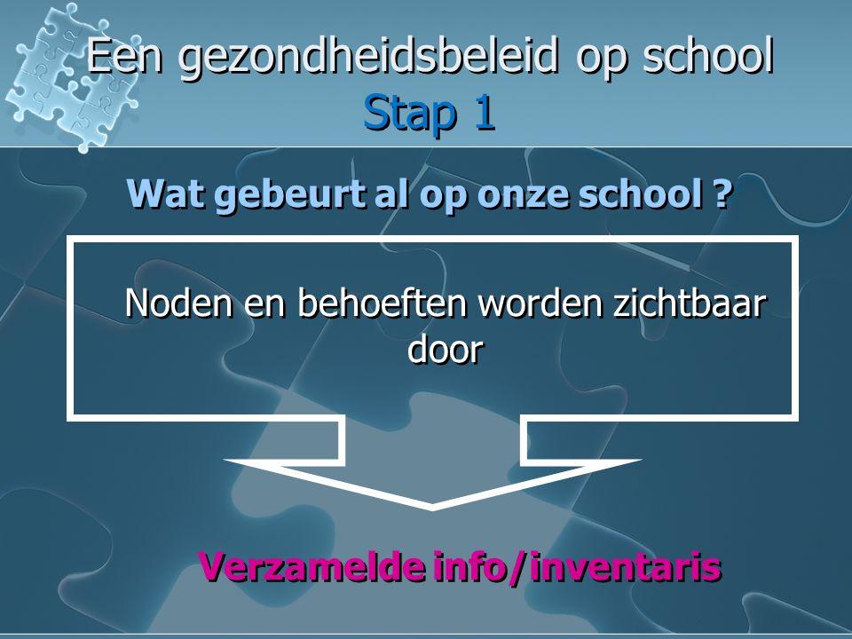 Een gezondheidsbeleid op school Stap 2 Een gezondheidsbeleid op school Stap 2 Prioriteiten bepalen Welke leemtes vertoont de inventaris .