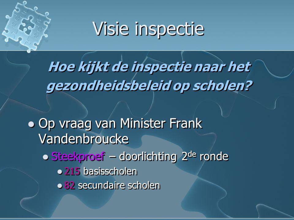 Visie inspectie Visie inspectie Onderzoekskader is gebaseerd op: Enerzijds bestaande eindtermen en ontwikkelingsdoelen SO: gezondheidseducatie in VOETEN Anderzijds op hygiëne, bewoonbaarheid en veiligheidsbeleid.