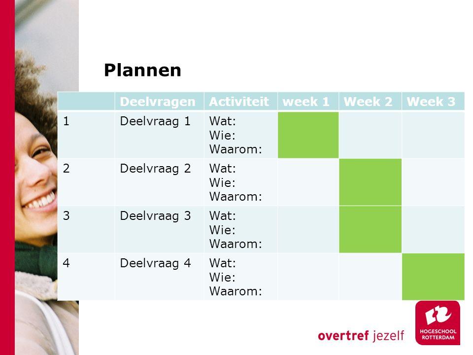 Plannen DeelvragenActiviteitweek 1Week 2Week 3 1Deelvraag 1Wat: Wie: Waarom: 2Deelvraag 2Wat: Wie: Waarom: 3Deelvraag 3Wat: Wie: Waarom: 4Deelvraag 4W