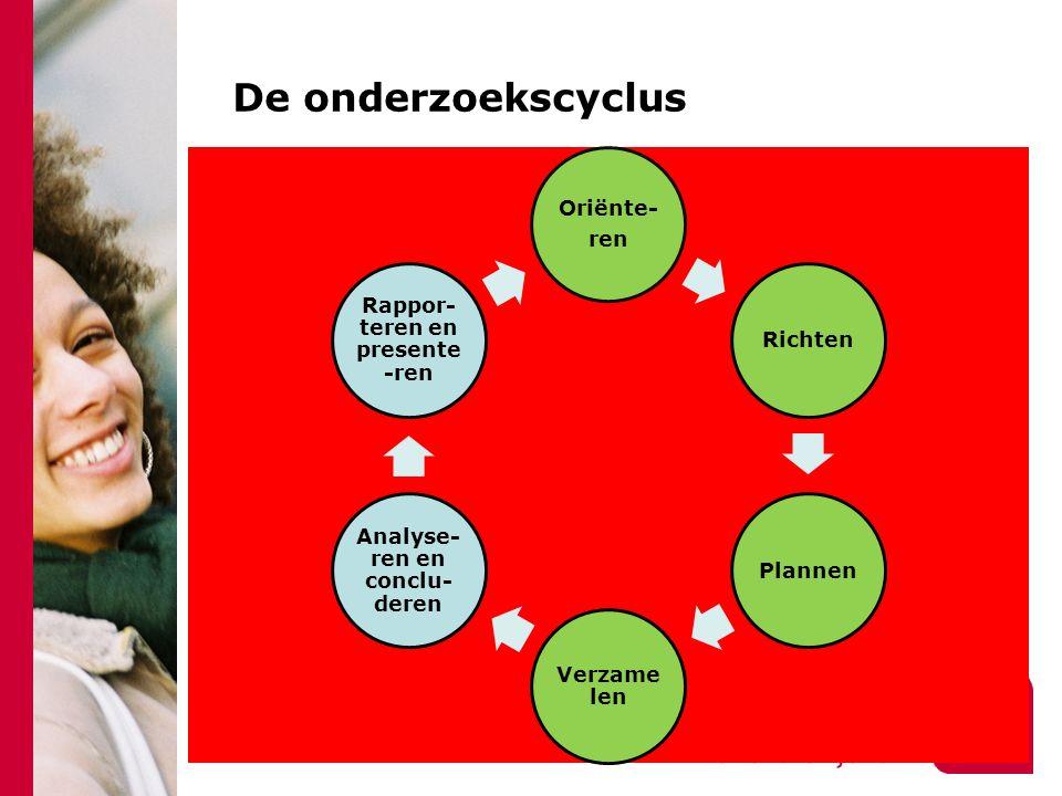 De onderzoekscyclus Oriënte- ren RichtenPlannen Verzame len Analyse- ren en conclu- deren Rappor- teren en presente -ren