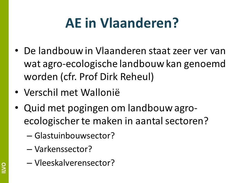ILVO AE in Vlaanderen.