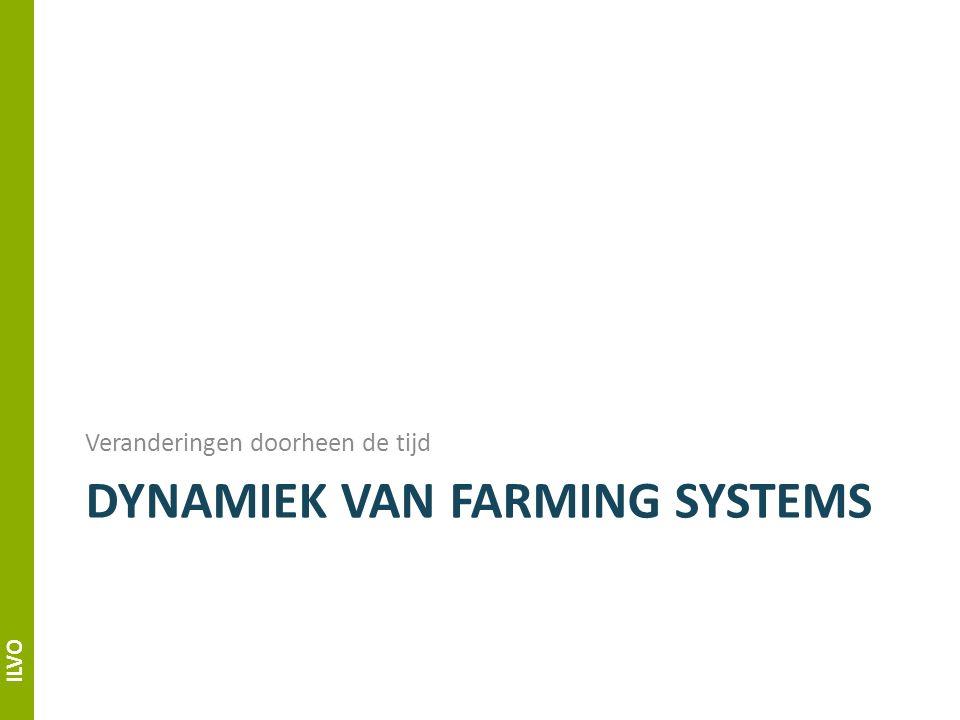 ILVO DYNAMIEK VAN FARMING SYSTEMS Veranderingen doorheen de tijd