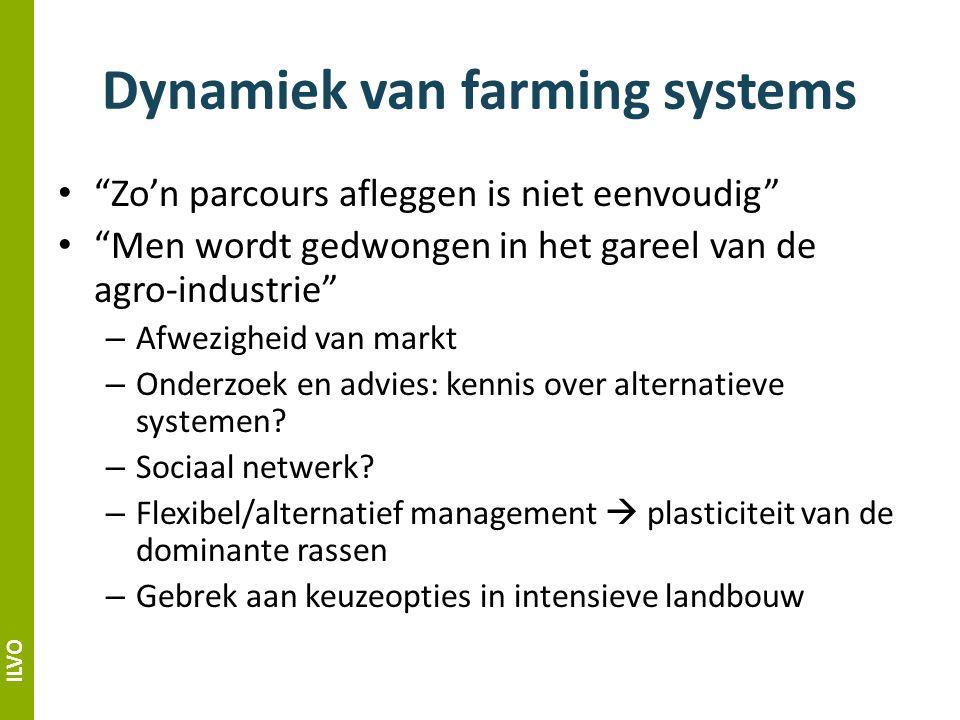 ILVO Dynamiek van farming systems Zo'n parcours afleggen is niet eenvoudig Men wordt gedwongen in het gareel van de agro-industrie – Afwezigheid van markt – Onderzoek en advies: kennis over alternatieve systemen.