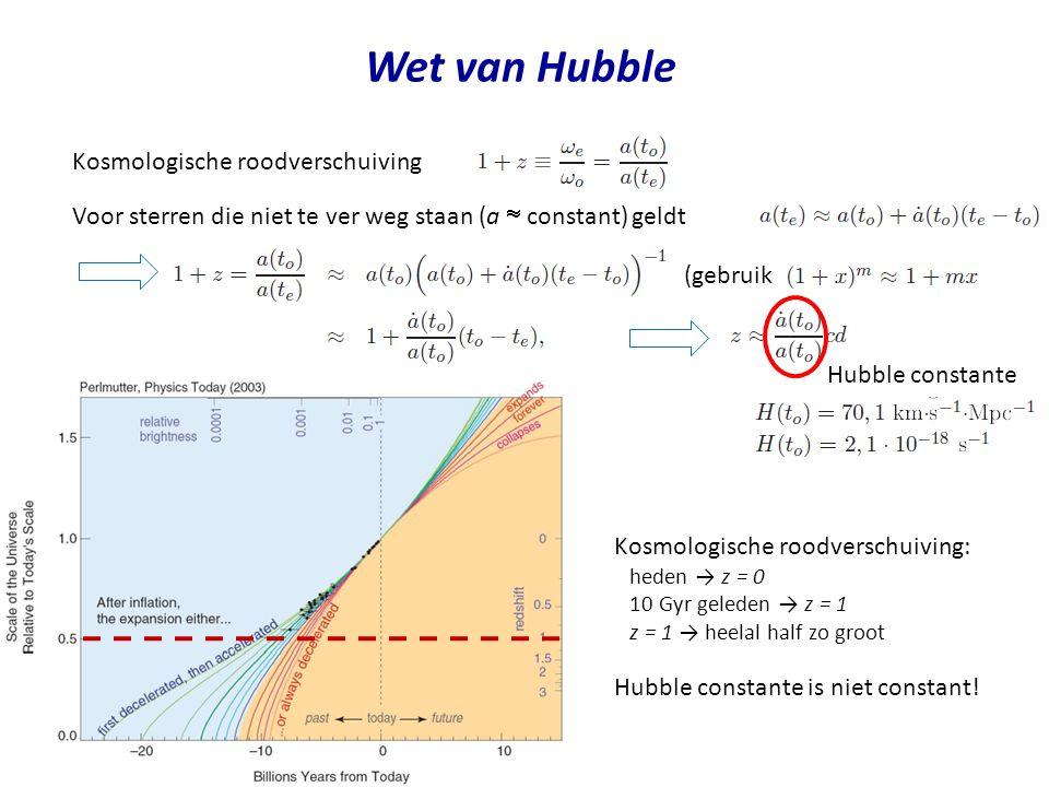 Wet van Hubble Kosmologische roodverschuiving Voor sterren die niet te ver weg staan (a  constant) geldt (gebruik ) Hubble constante Kosmologische roodverschuiving: heden → z = 0 10 Gyr geleden → z = 1 z = 1 → heelal half zo groot Hubble constante is niet constant!