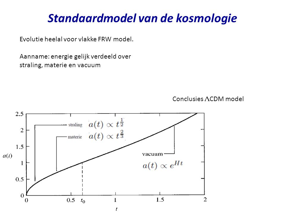 Standaardmodel van de kosmologie Evolutie heelal voor vlakke FRW model. Aanname: energie gelijk verdeeld over straling, materie en vacuum Conclusies 