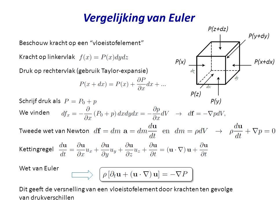Beschouw kracht op een vloeistofelement Kracht op linkervlak Schrijf druk als Tweede wet van Newton Druk op rechtervlak (gebruik Taylor-expansie) We vinden P(x)P(x+dx) P(z+dz) P(y) P(z) P(y+dy) Kettingregel Vergelijking van Euler Wet van Euler Dit geeft de versnelling van een vloeistofelement door krachten ten gevolge van drukverschillen