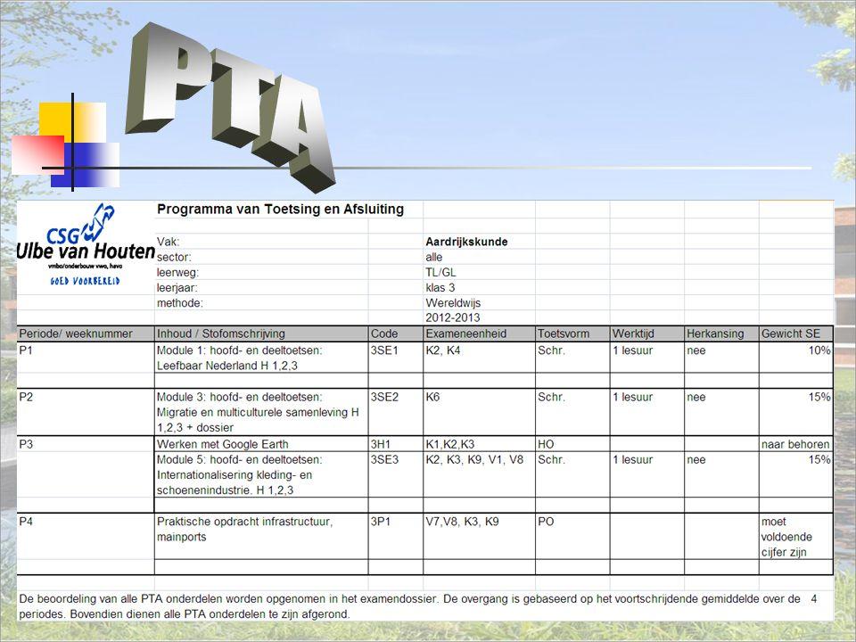 Als alle onderdelen van het PTA (klas3 en klas 4) zijn afgesloten, kan de leerling deelnemen aan het examen.